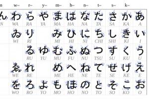 Japanese hiragana chart.