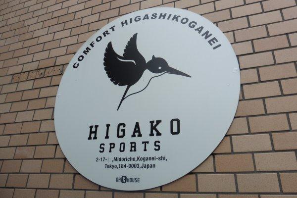Bienvenue à la résidence partagée Higako Sports !