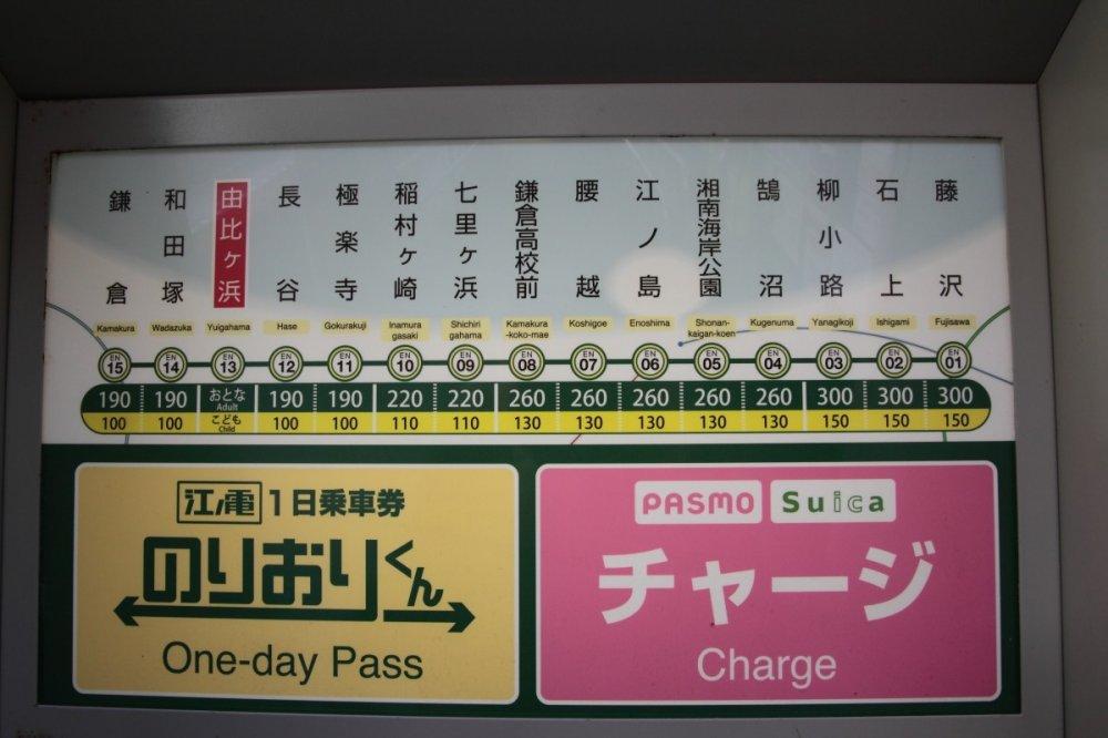 Plan des gares desservies