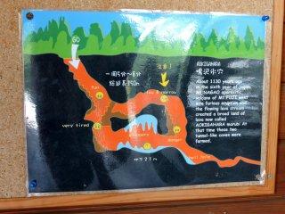Bản đồ hang động