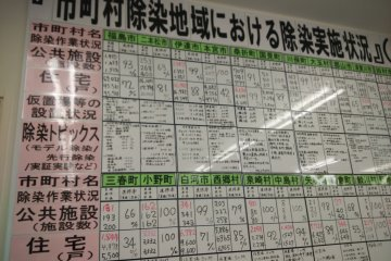 <p>Information on villages and towns inside Fukushima prefecture is kept updated</p>
