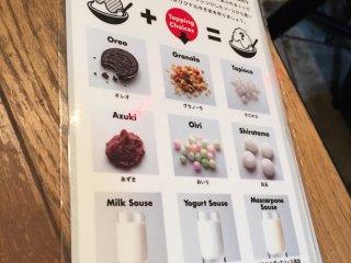 The toppings menu