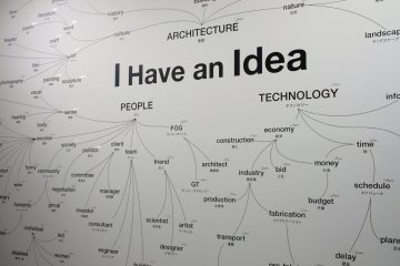 <p>An idea map of Frank Gehry&#39;s mind.</p>