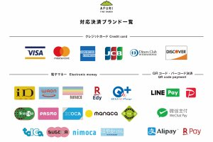 A variety of cashless payment types will be accepted